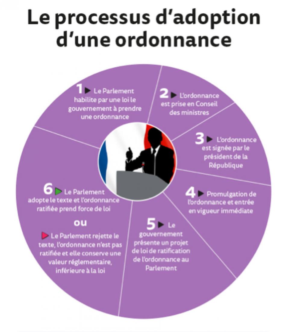 DE L'URGENCE D'AVOIR DES DEPUTES D'UNE GAUCHE COMBATTANTE